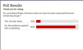 Clemens poll